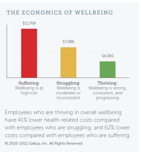 wellbeinggraph